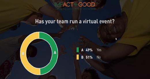 Has Your Team Run A Virtual Event?